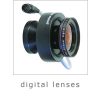digital lenses